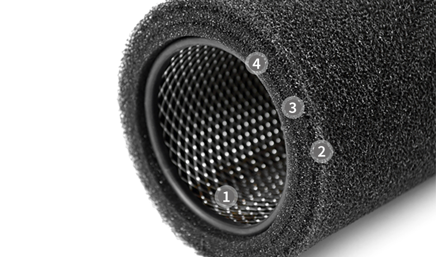Revo Three Stage Foam Filter